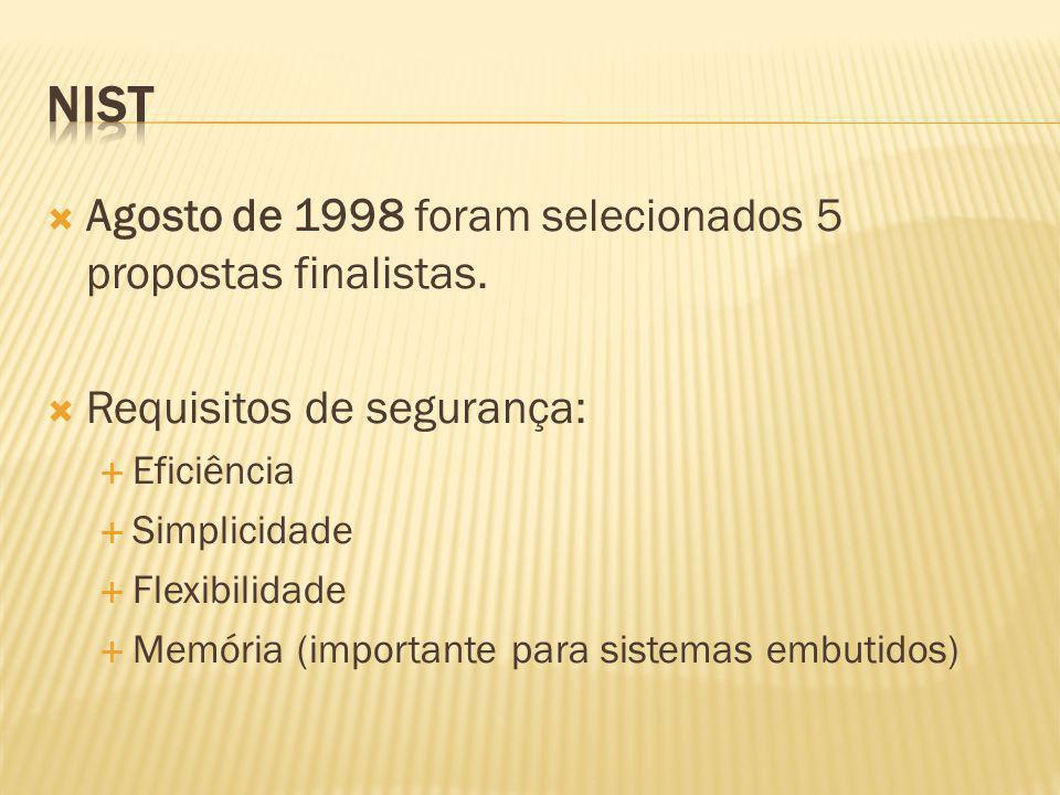 Agosto de 1998 foram selecionados 5 propostas finalistas. Requisitos de segurança: Eficiência Simplicidade Flexibilidade Memória (importante para sist