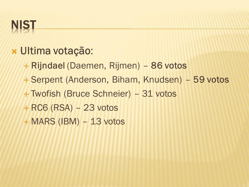 Ultima votação: Rijndael (Daemen, Rijmen) – 86 votos Serpent (Anderson, Biham, Knudsen) – 59 votos Twofish (Bruce Schneier) – 31 votos RC6 (RSA) – 23