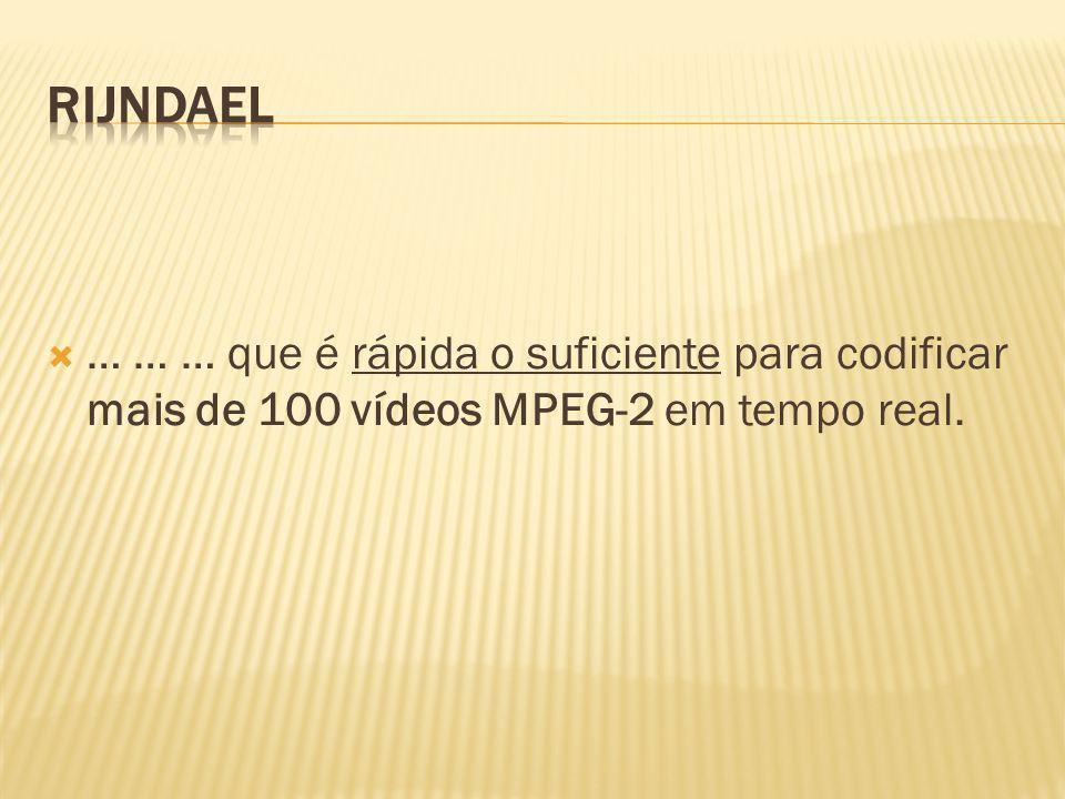 … … … que é rápida o suficiente para codificar mais de 100 vídeos MPEG-2 em tempo real.