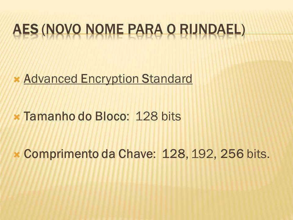 Advanced Encryption Standard Tamanho do Bloco: 128 bits Comprimento da Chave: 128, 192, 256 bits.