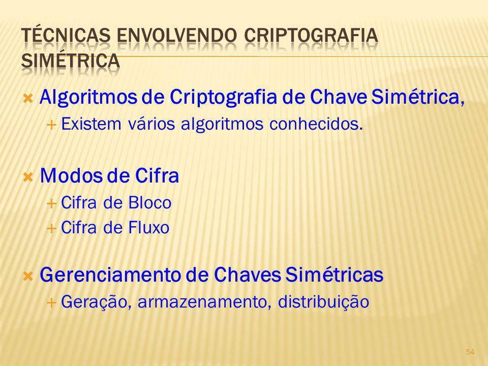 54 Algoritmos de Criptografia de Chave Simétrica, Existem vários algoritmos conhecidos. Modos de Cifra Cifra de Bloco Cifra de Fluxo Gerenciamento de