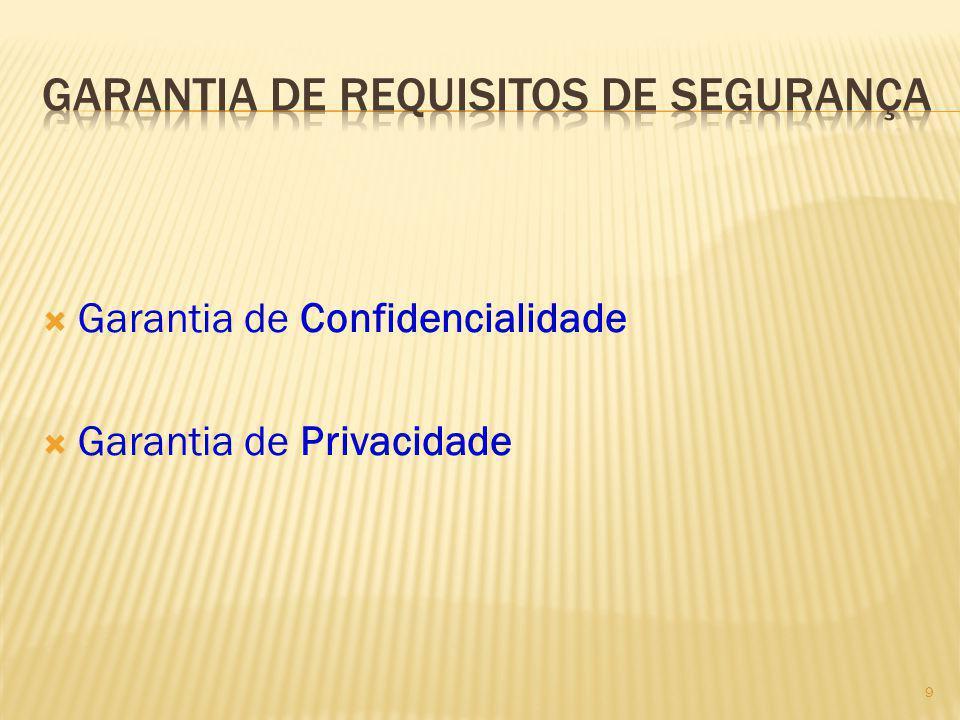 9 Garantia de Confidencialidade Garantia de Privacidade
