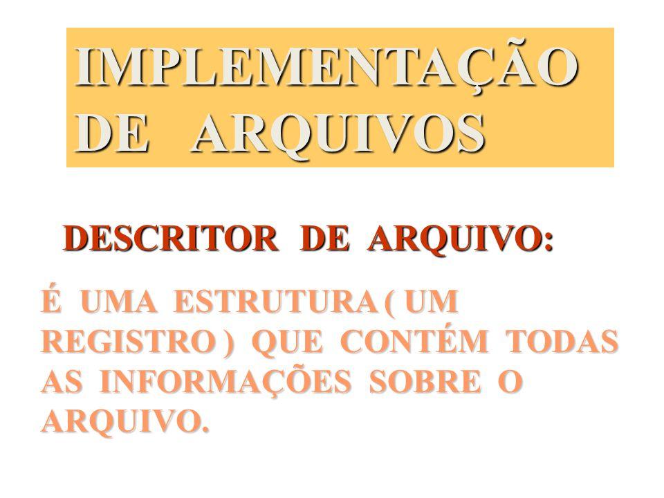 IMPLEMENTAÇÃO DE ARQUIVOS DESCRITOR DE ARQUIVO: É UMA ESTRUTURA ( UM REGISTRO ) QUE CONTÉM TODAS AS INFORMAÇÕES SOBRE O ARQUIVO.