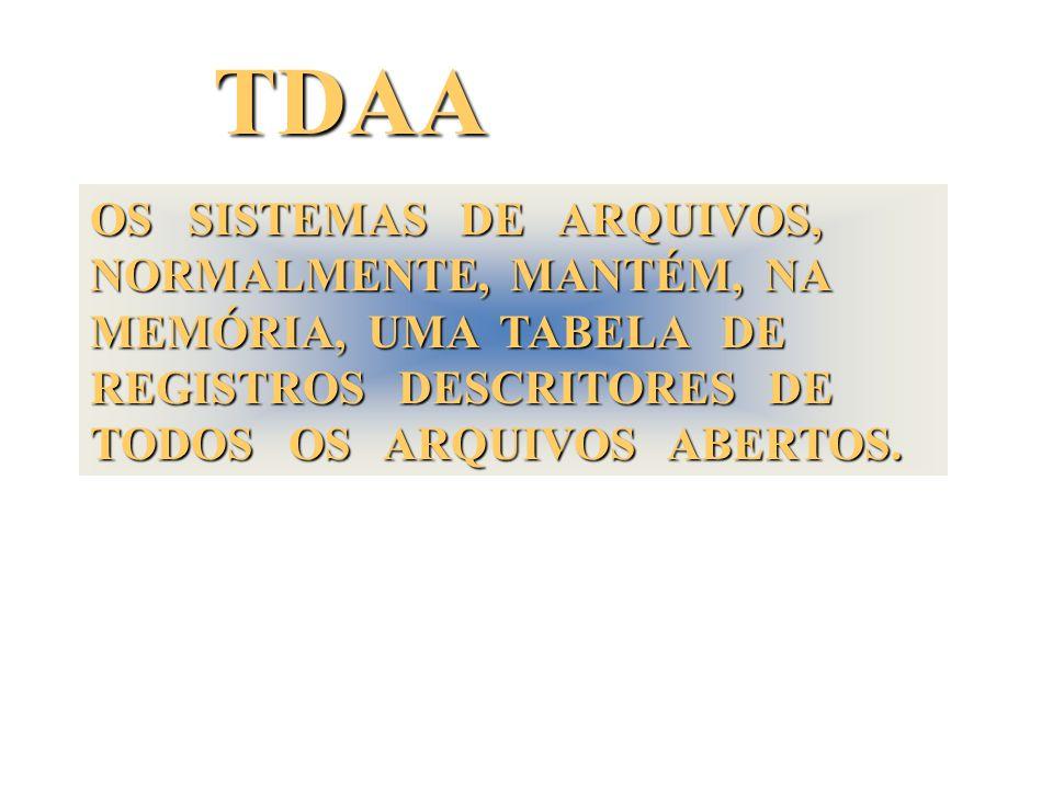 TDAA OS SISTEMAS DE ARQUIVOS, NORMALMENTE, MANTÉM, NA MEMÓRIA, UMA TABELA DE REGISTROS DESCRITORES DE TODOS OS ARQUIVOS ABERTOS.