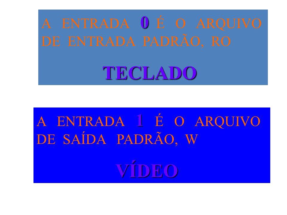 0 A ENTRADA 0 É O ARQUIVO DE ENTRADA PADRÃO, RO TECLADO 1 A ENTRADA 1 É O ARQUIVO DE SAÍDA PADRÃO, W VÍDEO