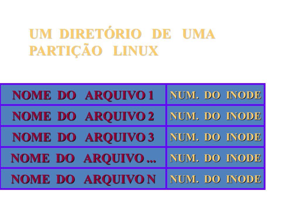 NOME DO ARQUIVO 1 NUM.DO INODE NOME DO ARQUIVO...