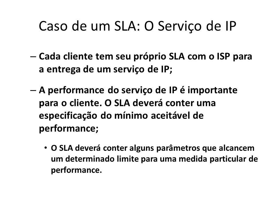 Caso de um SLA: O Serviço de IP – Cada cliente tem seu próprio SLA com o ISP para a entrega de um serviço de IP; – A performance do serviço de IP é im