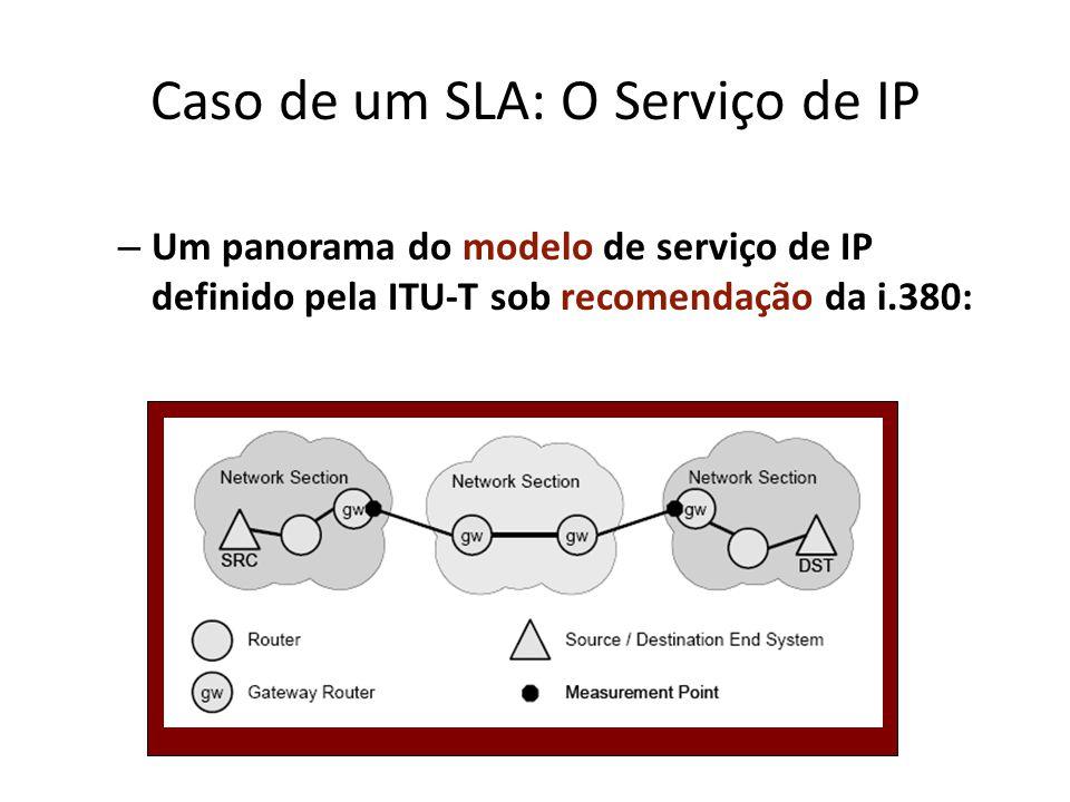 Caso de um SLA: O Serviço de IP – Um panorama do modelo de serviço de IP definido pela ITU-T sob recomendação da i.380: