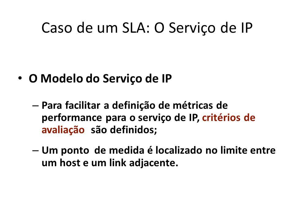 Caso de um SLA: O Serviço de IP O Modelo do Serviço de IP – Para facilitar a definição de métricas de performance para o serviço de IP, critérios de a