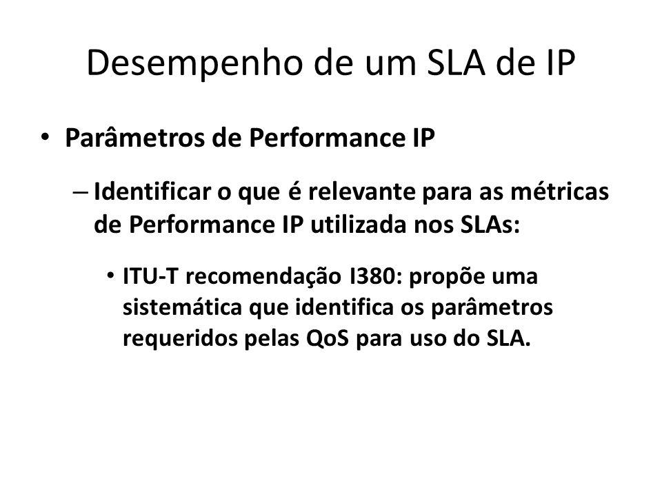 Desempenho de um SLA de IP Parâmetros de Performance IP – Identificar o que é relevante para as métricas de Performance IP utilizada nos SLAs: ITU-T r