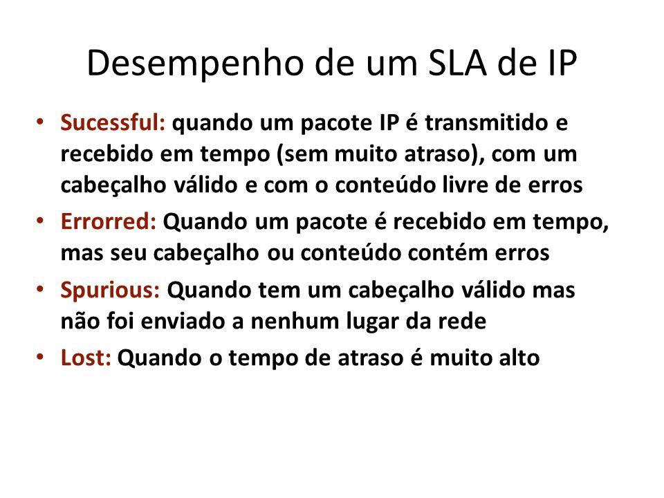 Desempenho de um SLA de IP Sucessful: quando um pacote IP é transmitido e recebido em tempo (sem muito atraso), com um cabeçalho válido e com o conteú