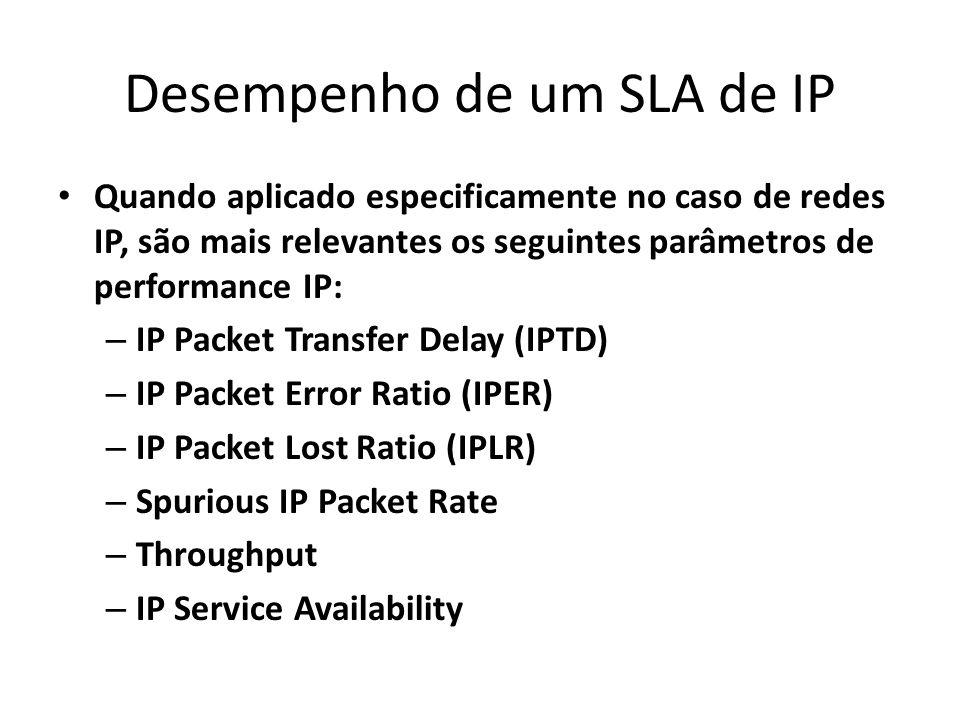 Desempenho de um SLA de IP Quando aplicado especificamente no caso de redes IP, são mais relevantes os seguintes parâmetros de performance IP: – IP Pa