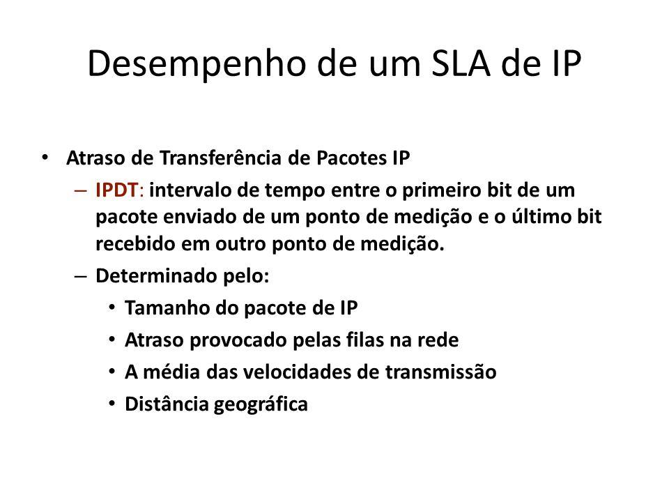 Desempenho de um SLA de IP Atraso de Transferência de Pacotes IP – IPDT: intervalo de tempo entre o primeiro bit de um pacote enviado de um ponto de m