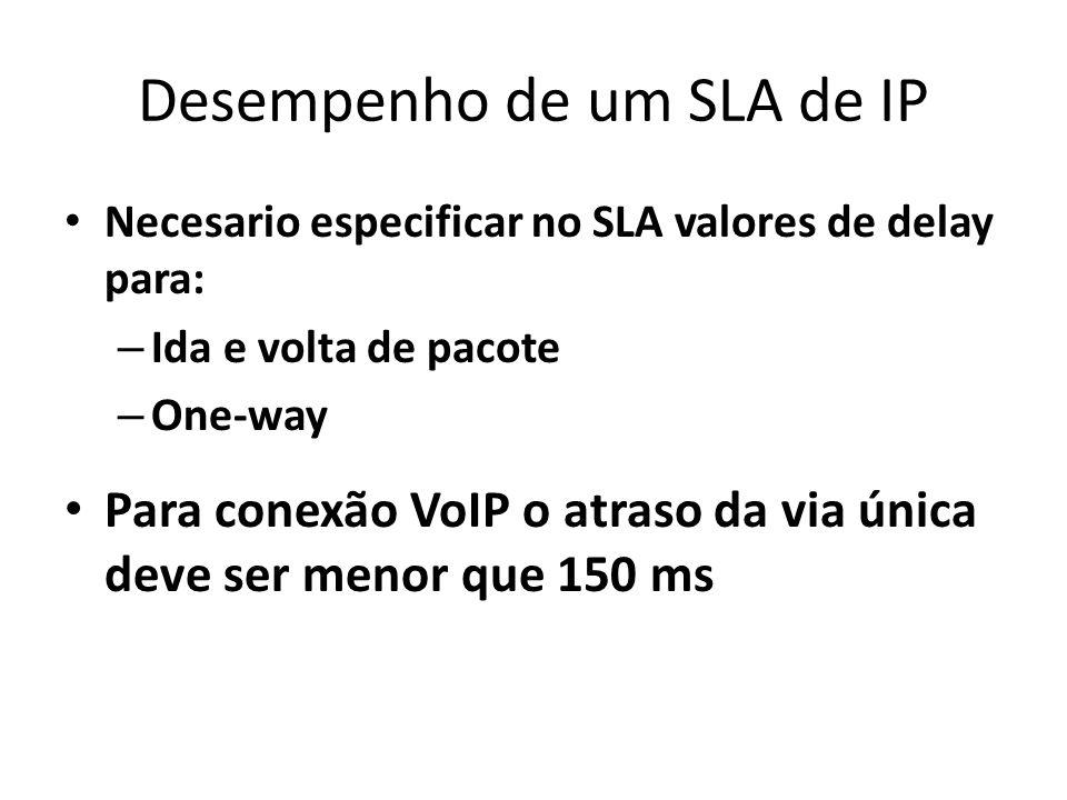 Desempenho de um SLA de IP Necesario especificar no SLA valores de delay para: – Ida e volta de pacote – One-way Para conexão VoIP o atraso da via úni