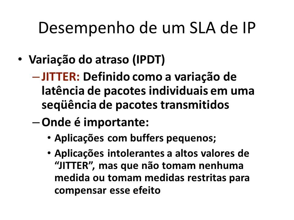 Desempenho de um SLA de IP Variação do atraso (IPDT) – JITTER: Definido como a variação de latência de pacotes individuais em uma seqüência de pacotes