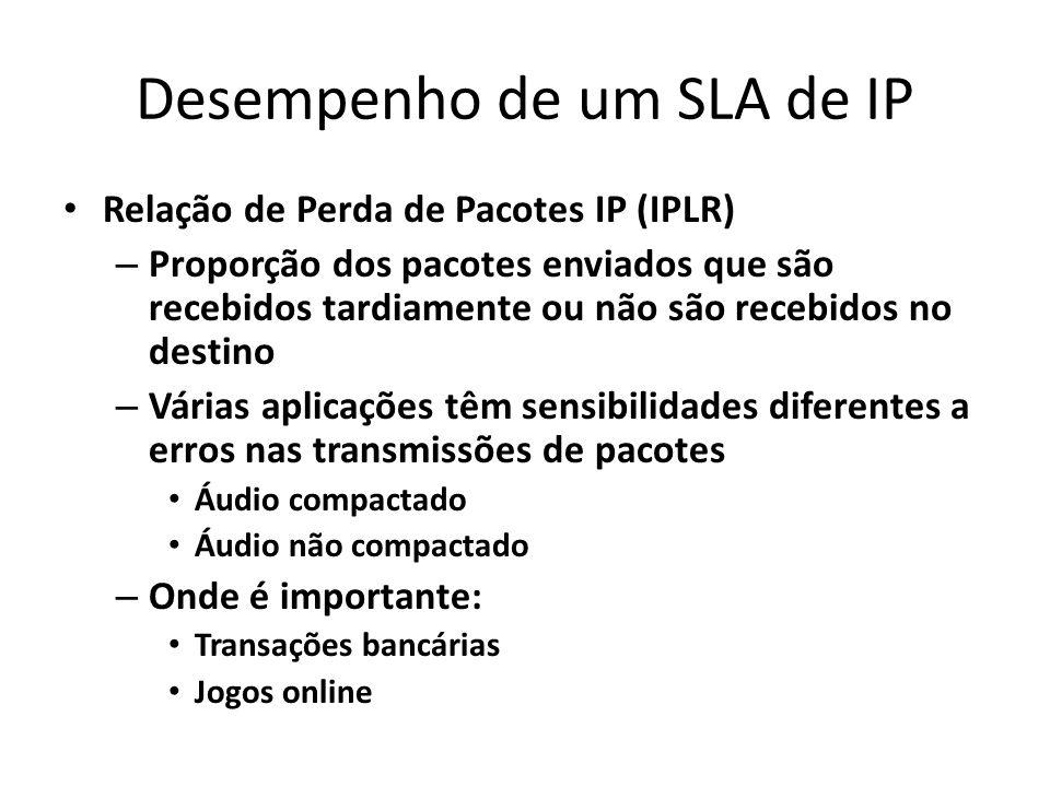 Relação de Perda de Pacotes IP (IPLR) – Proporção dos pacotes enviados que são recebidos tardiamente ou não são recebidos no destino – Várias aplicaçõ