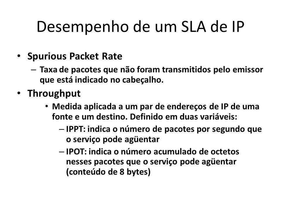 Spurious Packet Rate – Taxa de pacotes que não foram transmitidos pelo emissor que está indicado no cabeçalho. Throughput Medida aplicada a um par de