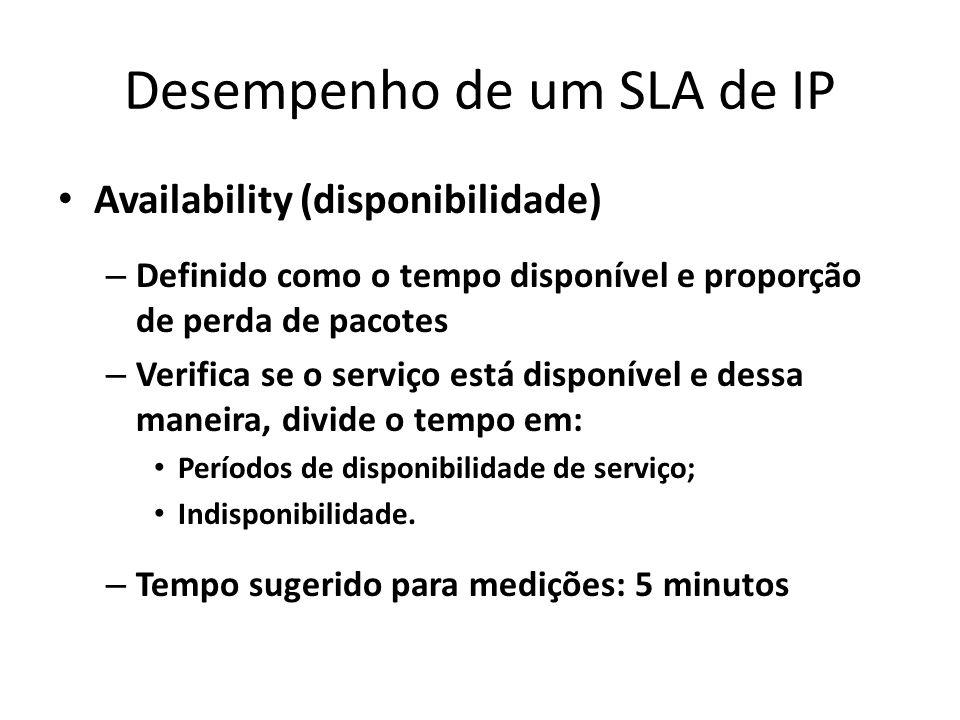 Desempenho de um SLA de IP Availability (disponibilidade) – Definido como o tempo disponível e proporção de perda de pacotes – Verifica se o serviço e