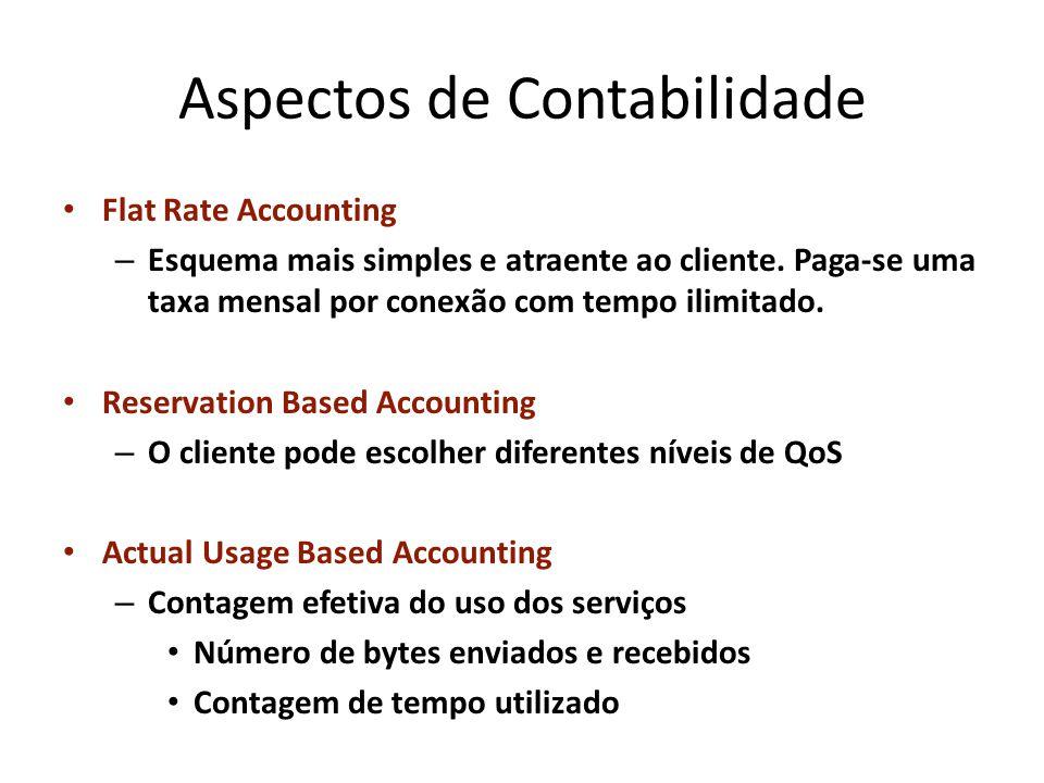 Aspectos de Contabilidade Flat Rate Accounting – Esquema mais simples e atraente ao cliente. Paga-se uma taxa mensal por conexão com tempo ilimitado.
