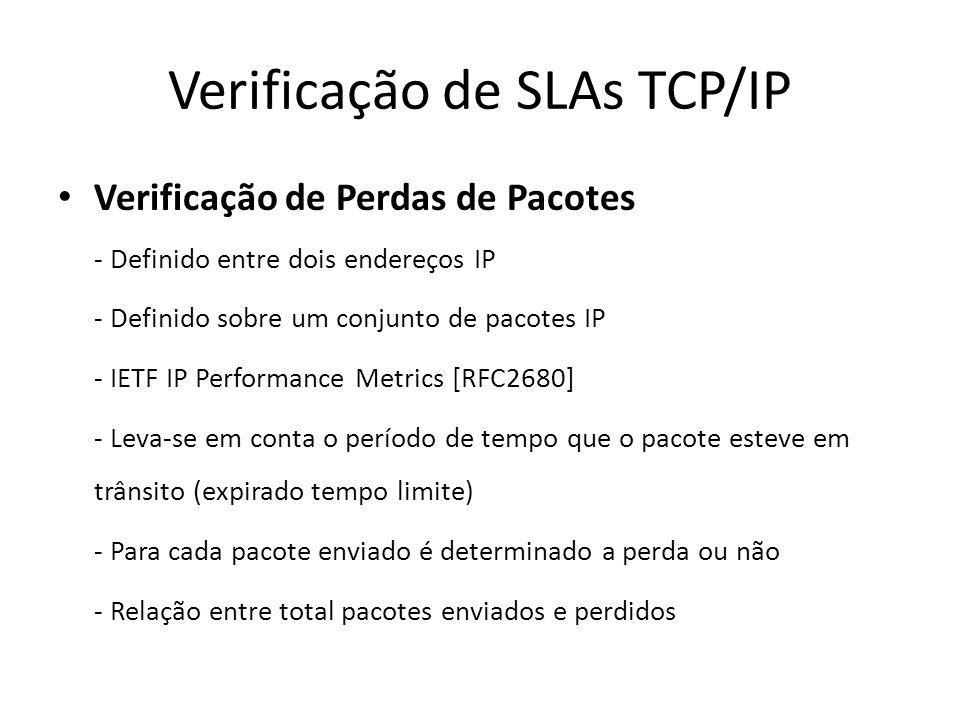 Verificação de SLAs TCP/IP Verificação de Perdas de Pacotes - Definido entre dois endereços IP - Definido sobre um conjunto de pacotes IP - IETF IP Pe