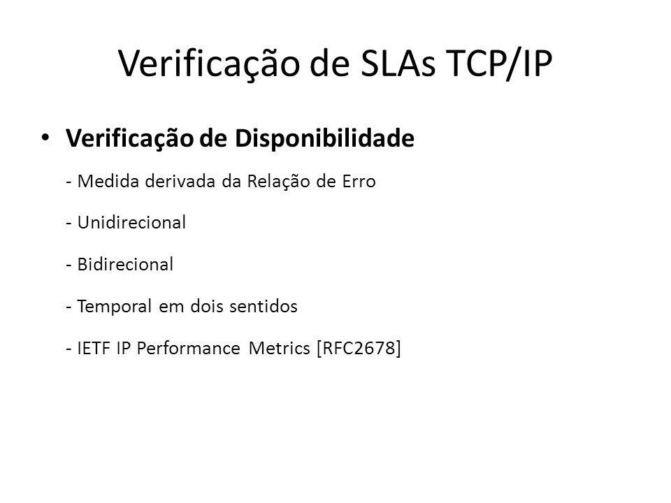 Verificação de SLAs TCP/IP Verificação de Disponibilidade - Medida derivada da Relação de Erro - Unidirecional - Bidirecional - Temporal em dois senti