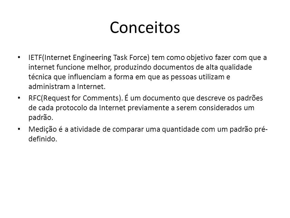 Conceitos IETF(Internet Engineering Task Force) tem como objetivo fazer com que a internet funcione melhor, produzindo documentos de alta qualidade té