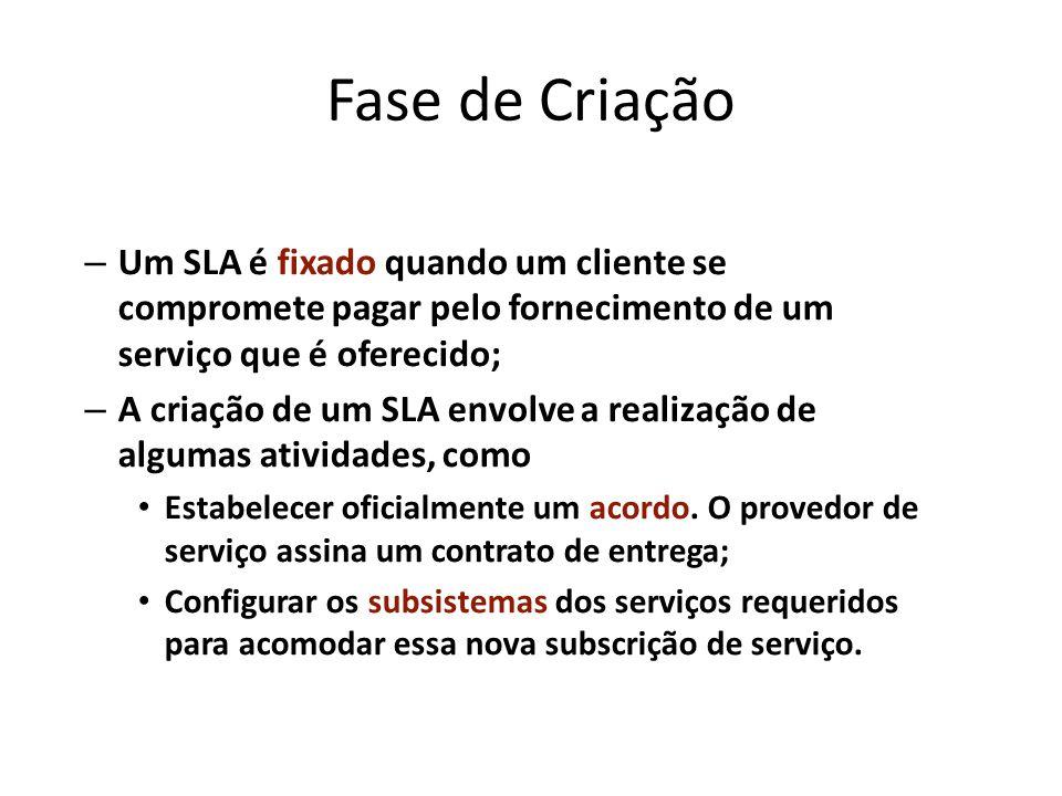 Fase de Criação – Um SLA é fixado quando um cliente se compromete pagar pelo fornecimento de um serviço que é oferecido; – A criação de um SLA envolve