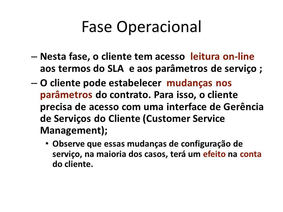 Fase Operacional – Nesta fase, o cliente tem acesso leitura on-line aos termos do SLA e aos parâmetros de serviço ; – O cliente pode estabelecer mudan