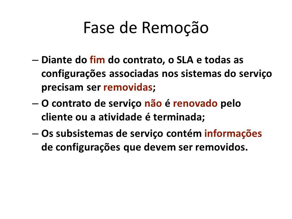 Fase de Remoção – Diante do fim do contrato, o SLA e todas as configurações associadas nos sistemas do serviço precisam ser removidas; – O contrato de