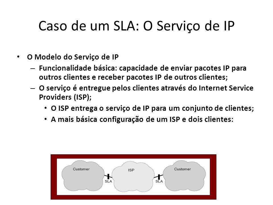 Desempenho de um SLA de IP Sucessful: quando um pacote IP é transmitido e recebido em tempo (sem muito atraso), com um cabeçalho válido e com o conteúdo livre de erros Errorred: Quando um pacote é recebido em tempo, mas seu cabeçalho ou conteúdo contém erros Spurious: Quando tem um cabeçalho válido mas não foi enviado a nenhum lugar da rede Lost: Quando o tempo de atraso é muito alto