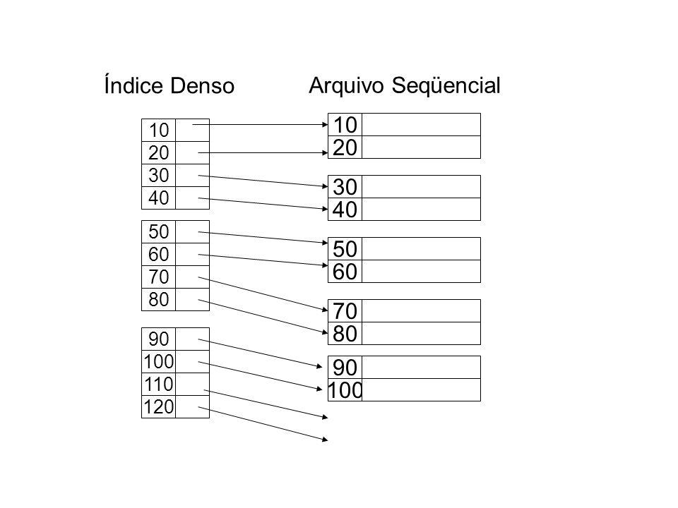 Índice Esparso Contém apenas um par chave-ponteiro por bloco de dados.