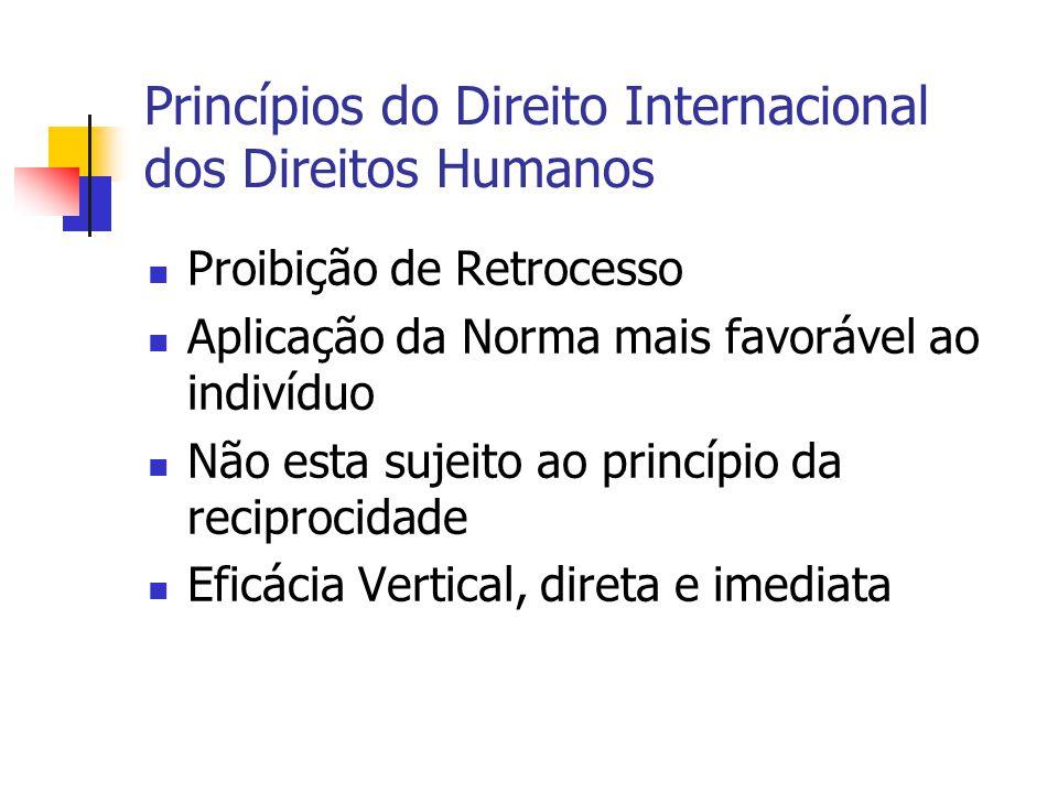 Princípios do Direito Internacional dos Direitos Humanos Proibição de Retrocesso Aplicação da Norma mais favorável ao indivíduo Não esta sujeito ao pr