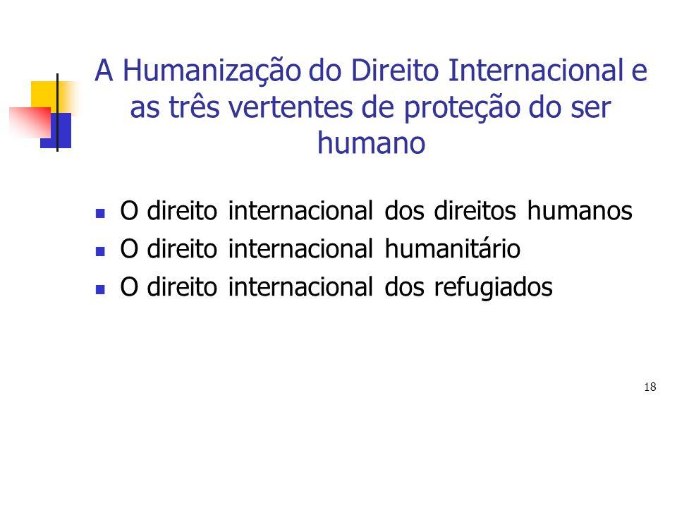 A Humanização do Direito Internacional e as três vertentes de proteção do ser humano O direito internacional dos direitos humanos O direito internacio
