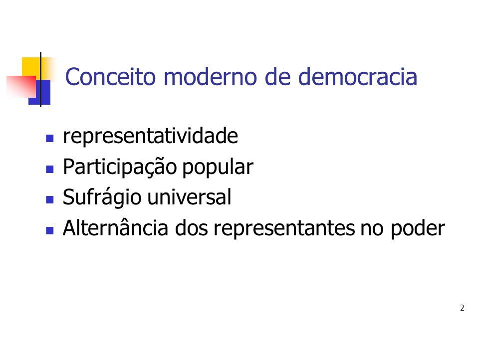 Conceito moderno de democracia representatividade Participação popular Sufrágio universal Alternância dos representantes no poder 2