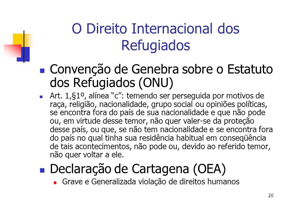 O Direito Internacional dos Refugiados Convenção de Genebra sobre o Estatuto dos Refugiados (ONU) Art. 1,§1º, alínea c: temendo ser perseguida por mot