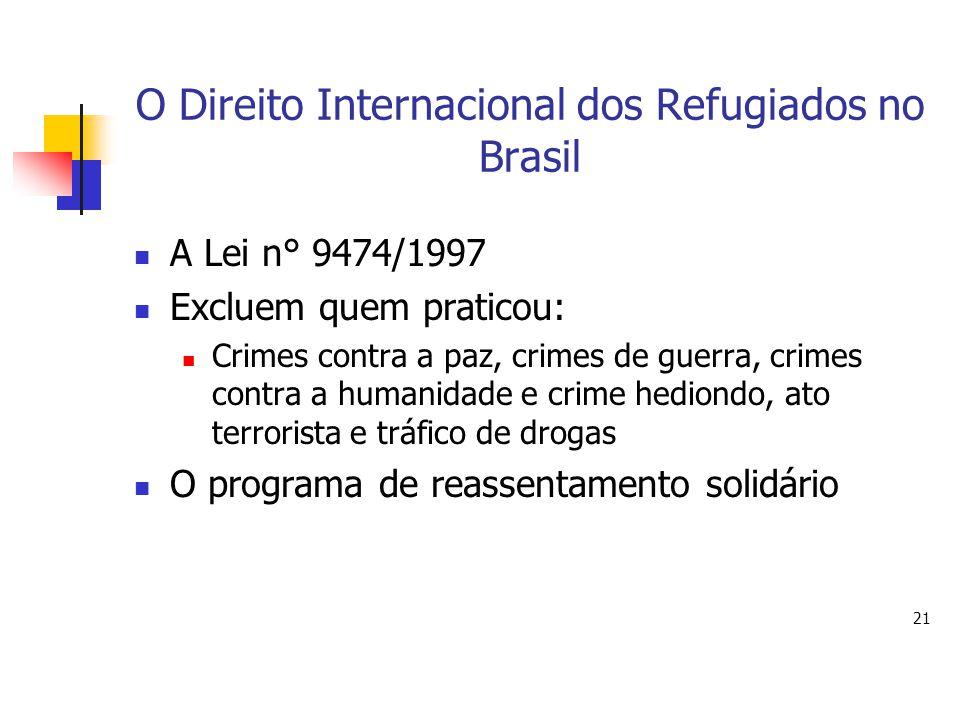 O Direito Internacional dos Refugiados no Brasil A Lei n° 9474/1997 Excluem quem praticou: Crimes contra a paz, crimes de guerra, crimes contra a huma