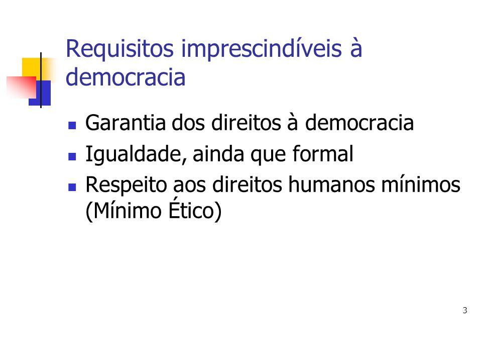 Requisitos imprescindíveis à democracia Garantia dos direitos à democracia Igualdade, ainda que formal Respeito aos direitos humanos mínimos (Mínimo É