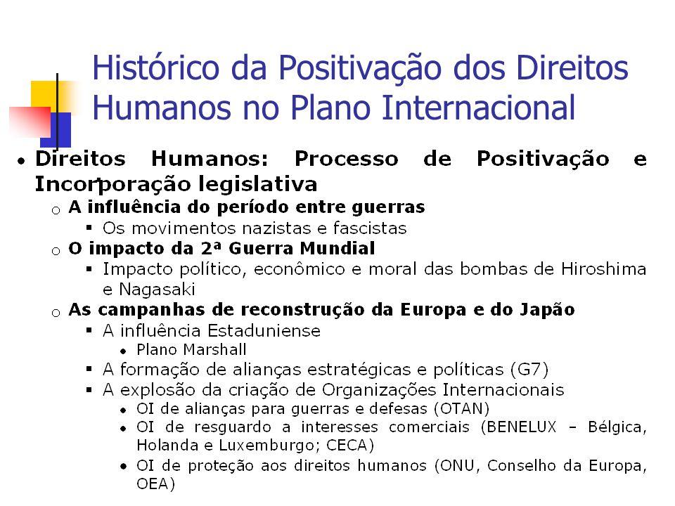 Dimensões de Direitos Humanos (?) Direitos Humanos de Primeira Dimensão (geração) : Direitos Civis e Políticos Direitos Humanos de Segunda Dimensão (geração) : Direitos Econômicos, Sociais e Culturais Direitos Humanos de Terceira Dimensão (geração) : Direitos Difusos e Coletivos.