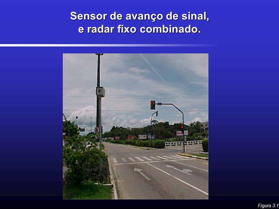Sensor de avanço de sinal, e radar fixo combinado. Figura 3.1