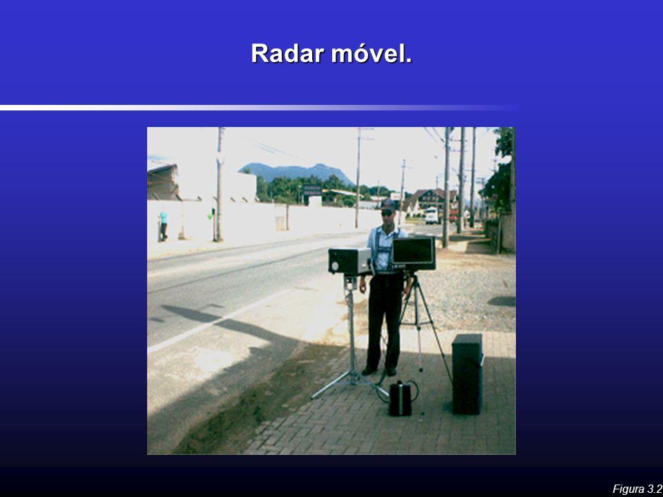 Radar móvel. Figura 3.2