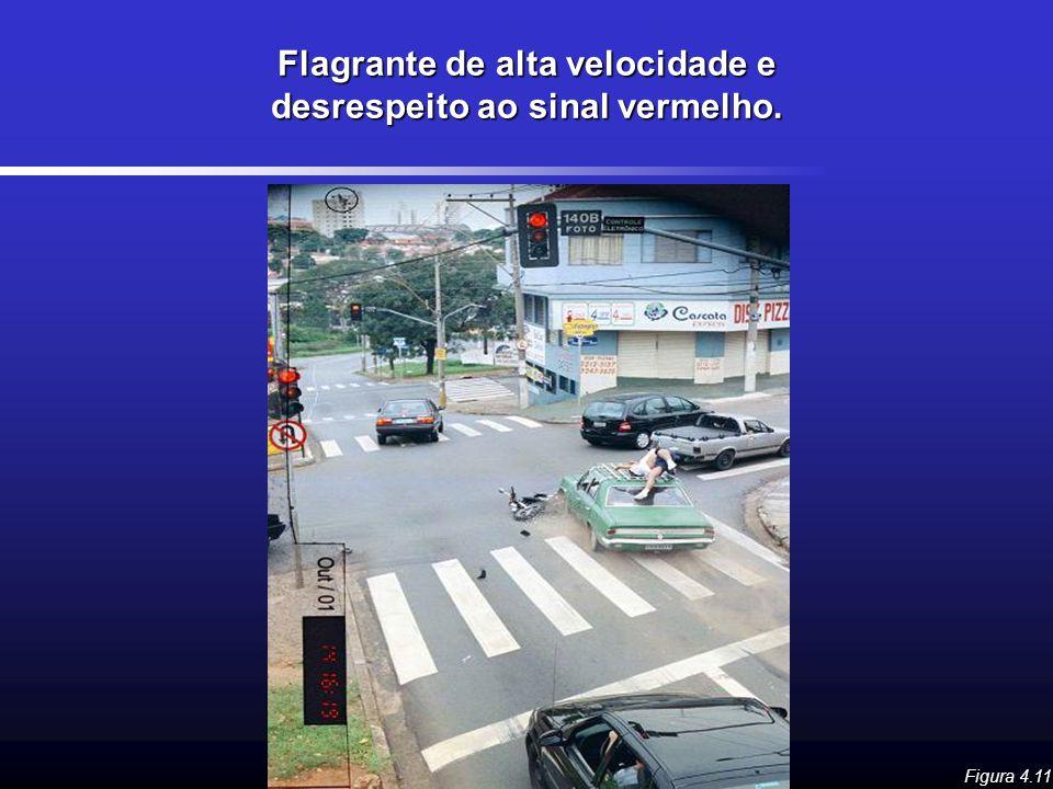 Flagrante de alta velocidade e desrespeito ao sinal vermelho. Figura 4.11