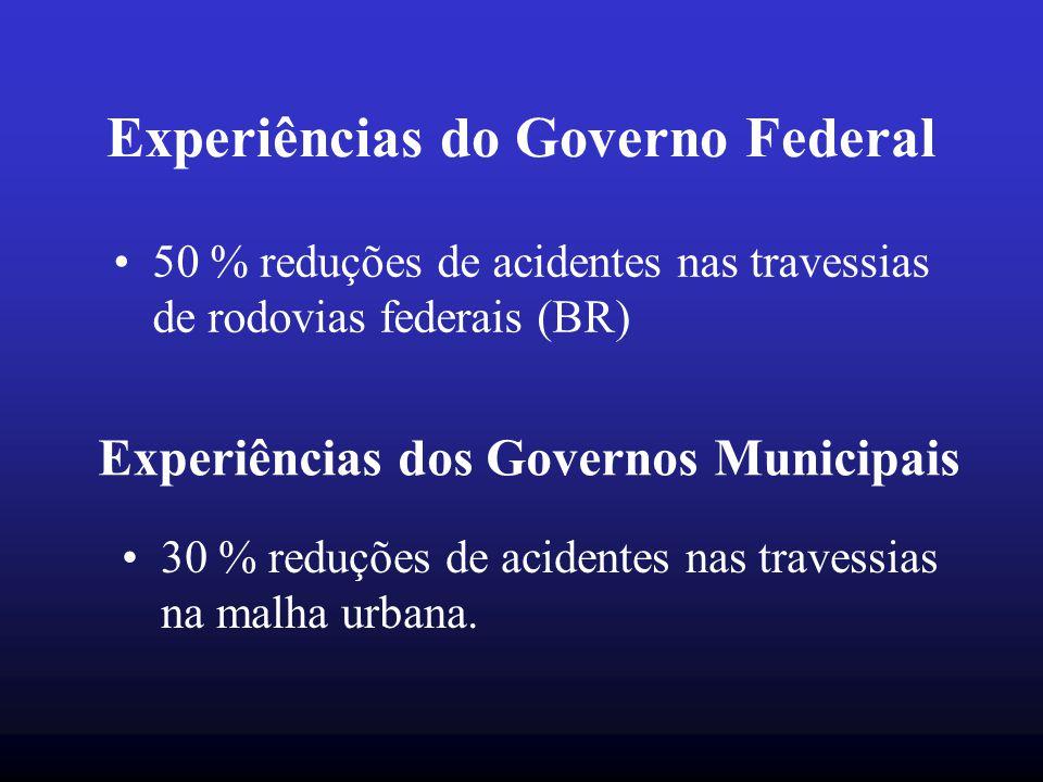 Experiências do Governo Federal 50 % reduções de acidentes nas travessias de rodovias federais (BR) Experiências dos Governos Municipais 30 % reduções