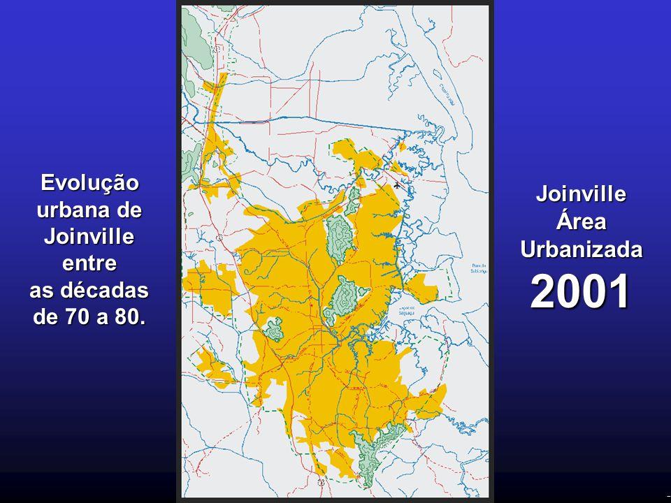 - Evolução urbana de Joinville entre as décadas de 70 a 80. Joinville Área Urbanizada 2001