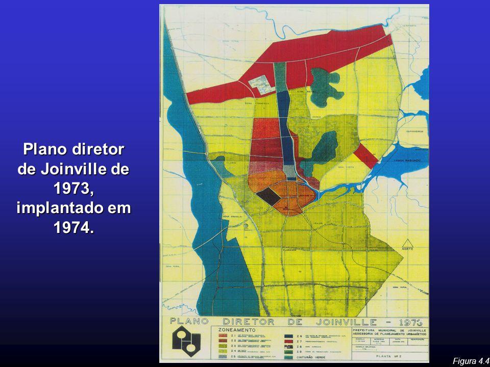Plano diretor de Joinville de 1973, implantado em 1974. Figura 4.4