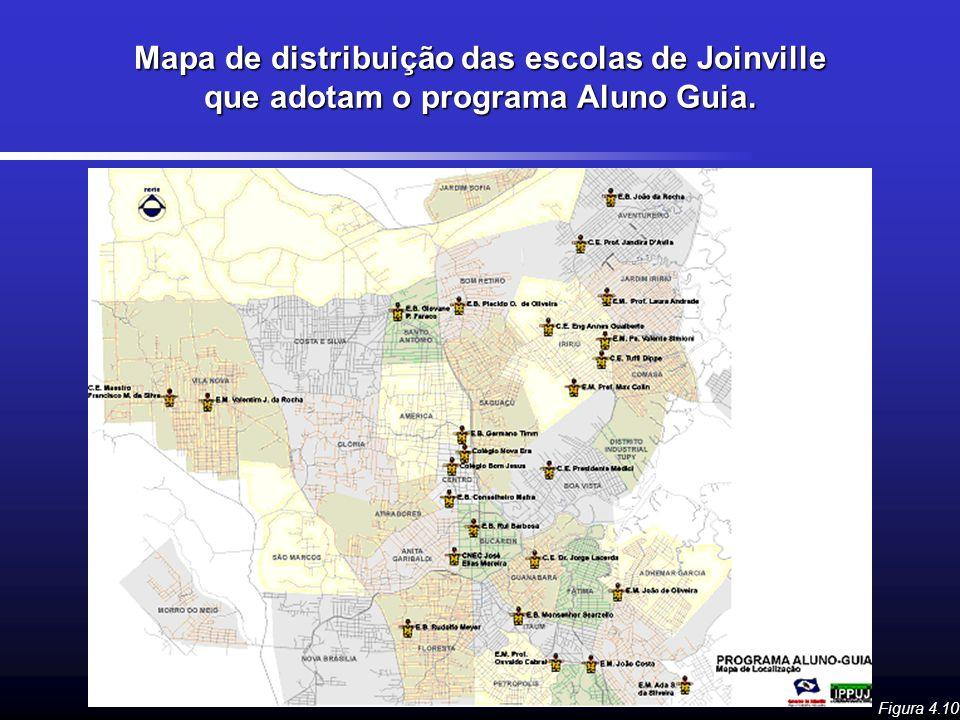 Mapa de distribuição das escolas de Joinville que adotam o programa Aluno Guia. Figura 4.10