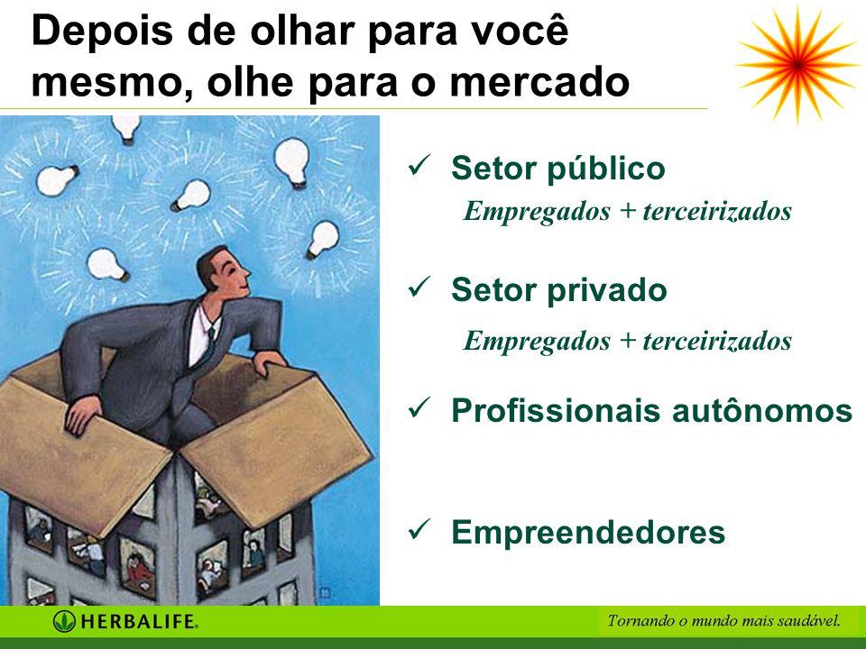 Depois de olhar para você mesmo, olhe para o mercado Setor público Setor privado Profissionais autônomos Empreendedores Empregados + terceirizados