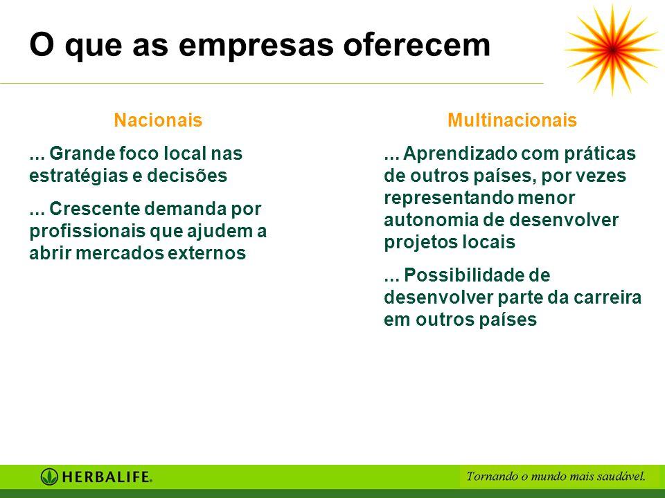 Nacionais... Grande foco local nas estratégias e decisões... Crescente demanda por profissionais que ajudem a abrir mercados externos O que as empresa