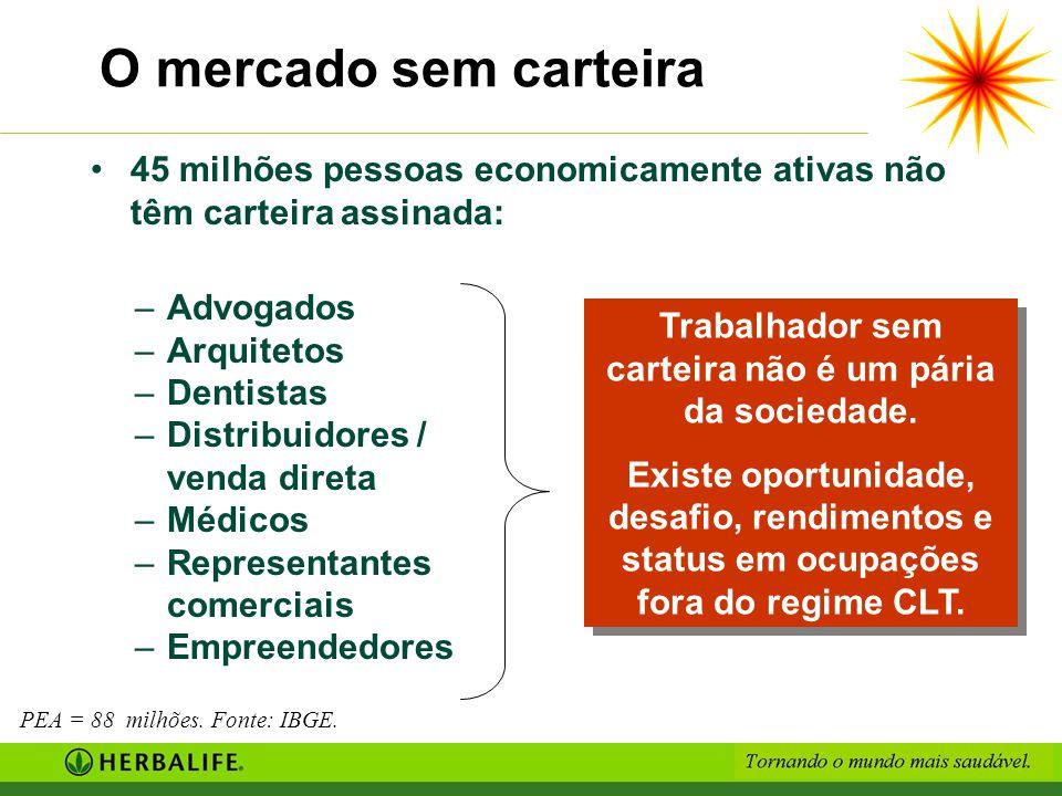 O mercado sem carteira 45 milhões pessoas economicamente ativas não têm carteira assinada: –Advogados –Arquitetos –Dentistas –Distribuidores / venda d