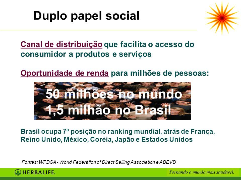 Canal de distribuição que facilita o acesso do consumidor a produtos e serviços Oportunidade de renda para milhões de pessoas: 50 milhões no mundo 1,5