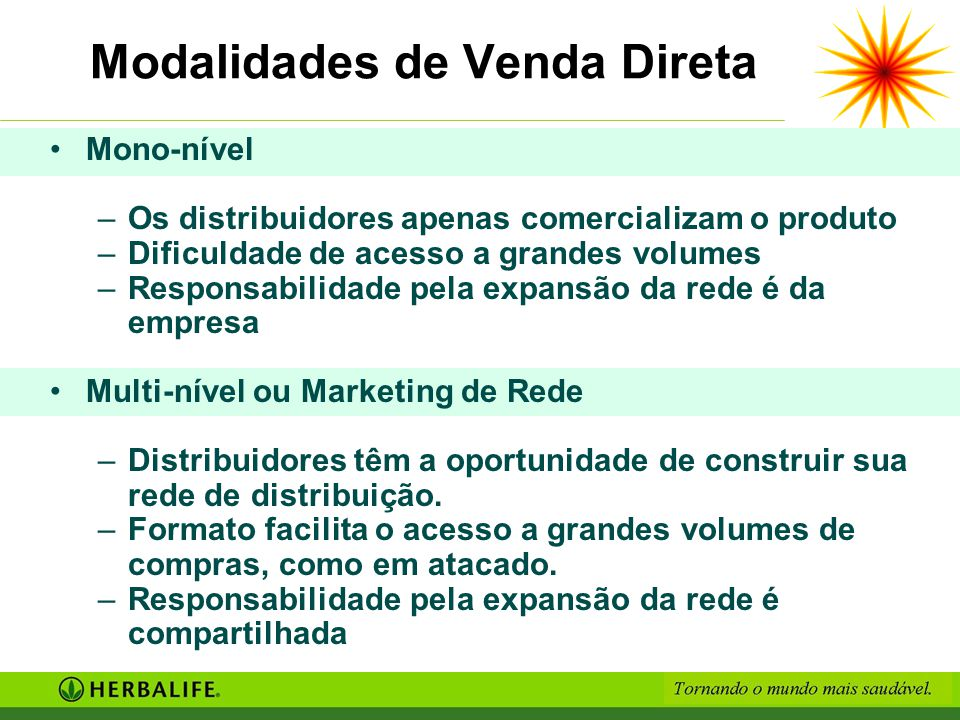 Modalidades de Venda Direta Mono-nível –Os distribuidores apenas comercializam o produto –Dificuldade de acesso a grandes volumes –Responsabilidade pe